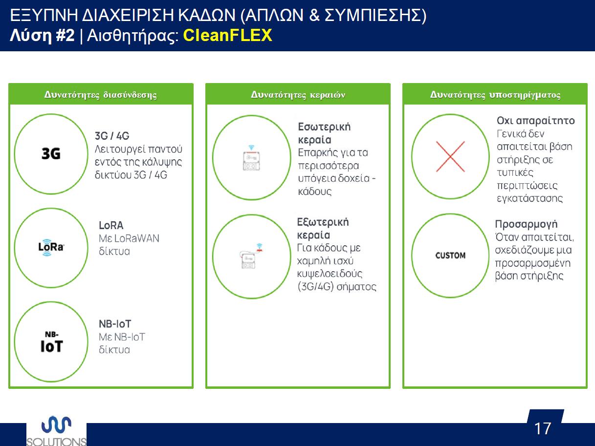 Εξυπνη-διαχειριση-απλων-και-συμπιεσης-καδων-Αισθητηρας-CleanFLEX-image-2digital-solutions