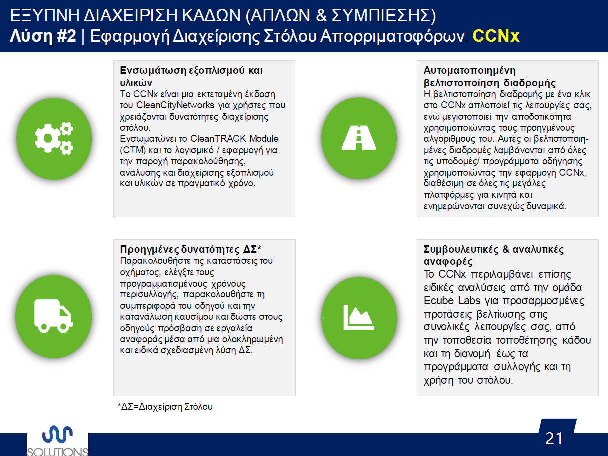 Εξυπνη-διαχειριση-απλων-και-συμπιεσης-καδων-CCNx-image-2-digital-solutions