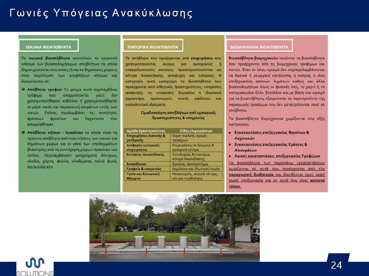ΥΠΟΓΕΙΟΙ-ΚΑΔΟΙ-ΓΩΝΙΕΣ-ΥΠΟΓΕΙΑΣ-ΑΝΑΚΥΚΛΩΣΗΣ-DIGITAL-SOLUTIONS-image2